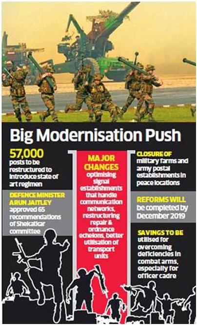 印度陆军首次大规模军改:先裁掉2万5千头牛